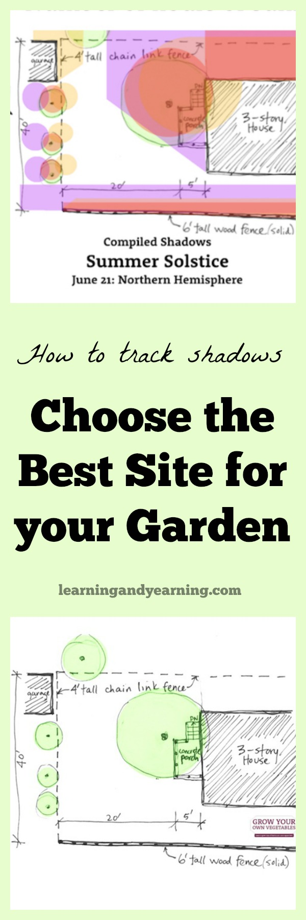 track shadows to choose the best site for your garden